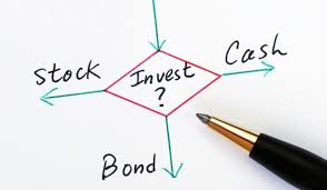 Capital Protection - An Investment Option